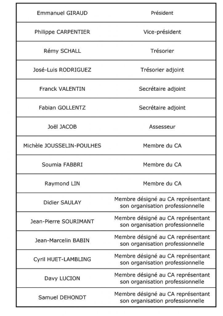 Liste élus au CA_0001